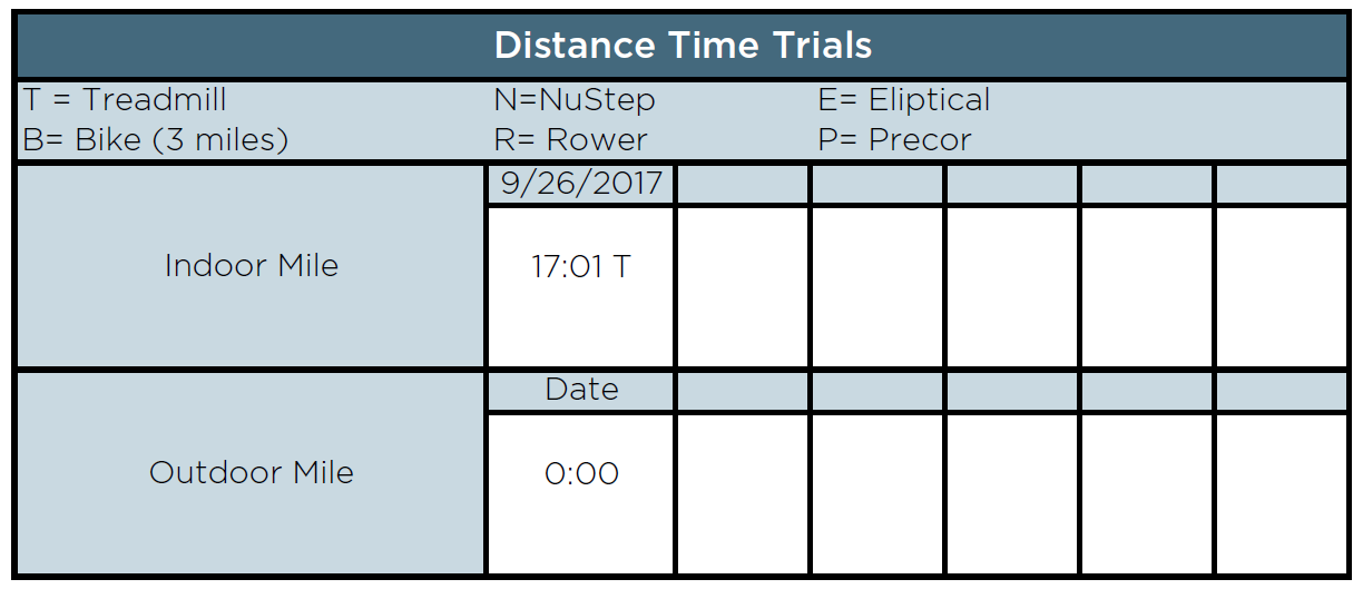 Distance Timed Trial