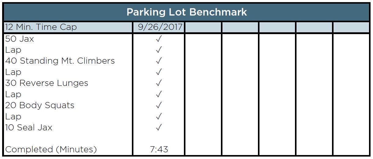 Parking Lot Timed Workout