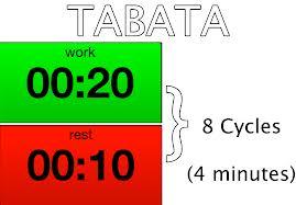 tabata cycle